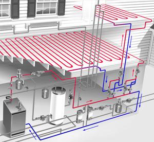 how does geothermal radiant floor heating work? « geothermal kits