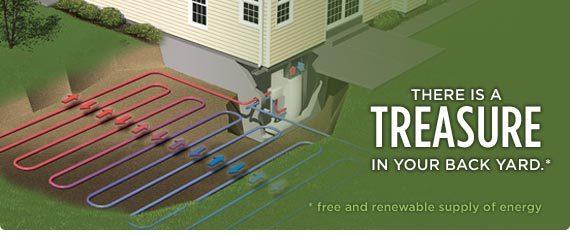 Ac Rebate Ontario For New Homes